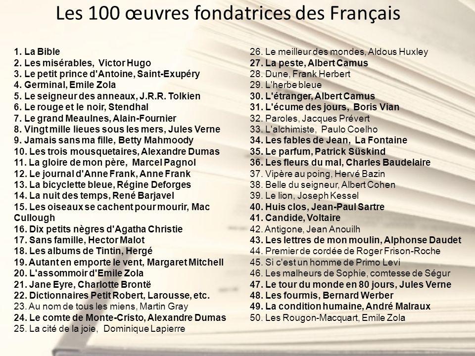 Les 100 œuvres fondatrices des Français 1. La Bible 2. Les misérables, Victor Hugo 3. Le petit prince d'Antoine, Saint-Exupéry 4. Germinal, Emile Zola