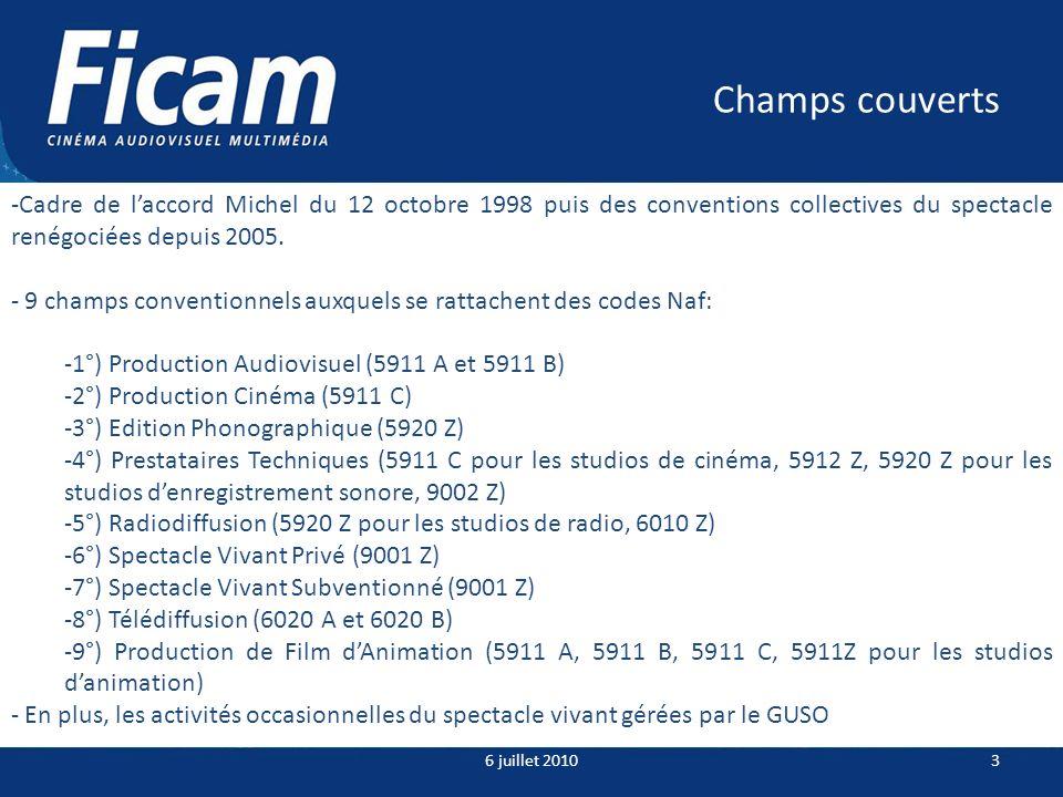 Champs couverts 6 juillet 20103 -Cadre de laccord Michel du 12 octobre 1998 puis des conventions collectives du spectacle renégociées depuis 2005.