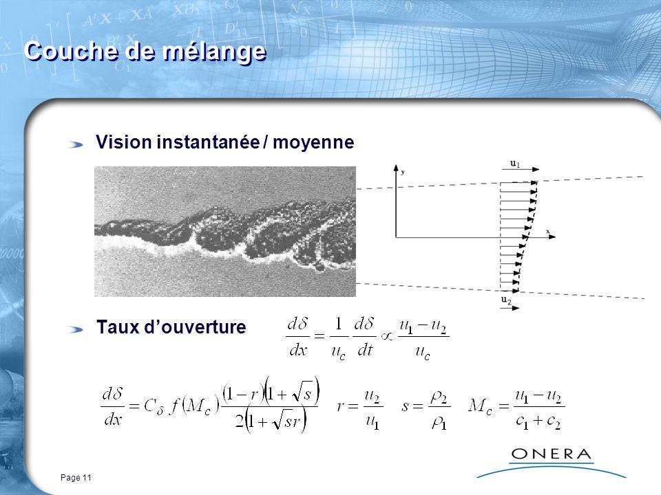 Page 11 Couche de mélange Vision instantanée / moyenne Taux douverture