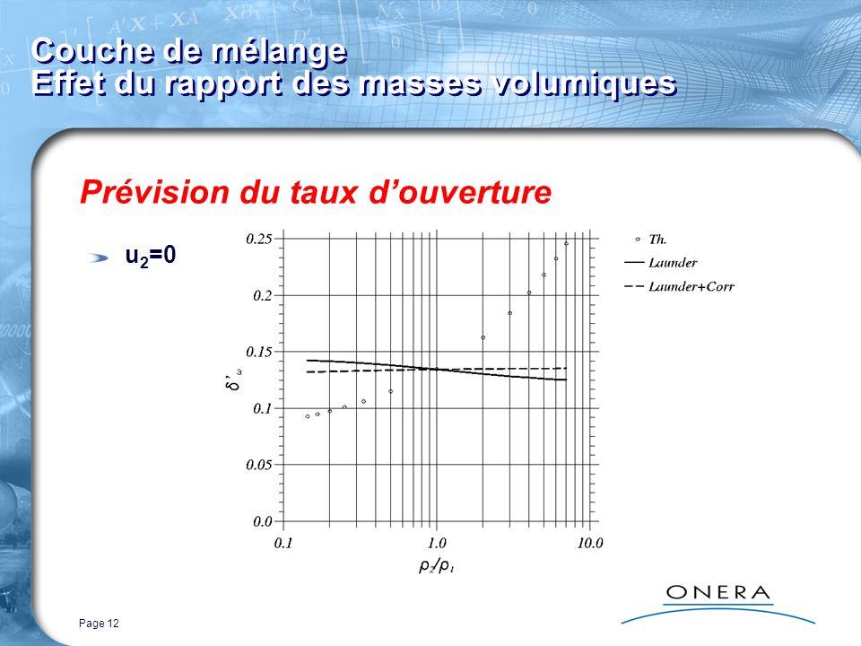 Page 12 Couche de mélange Effet du rapport des masses volumiques Prévision du taux douverture u 2 =0