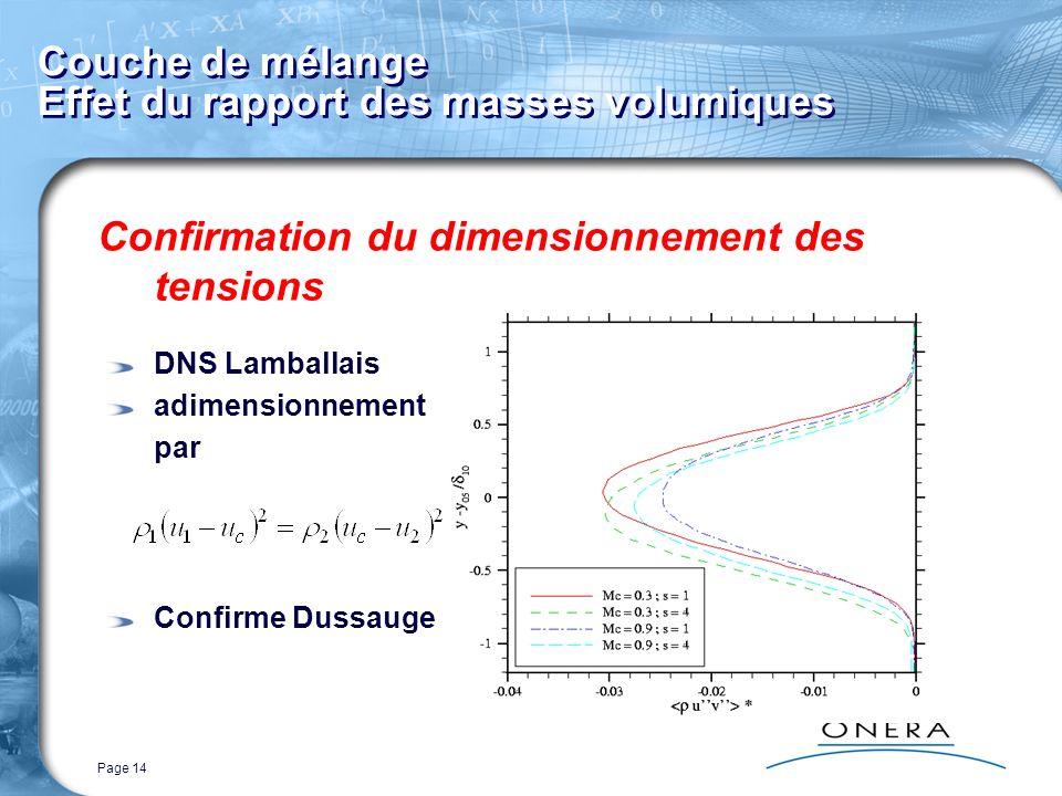 Page 14 Couche de mélange Effet du rapport des masses volumiques Confirmation du dimensionnement des tensions DNS Lamballais adimensionnement par Conf