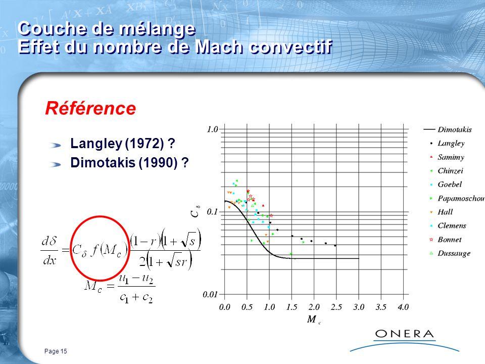 Page 15 Couche de mélange Effet du nombre de Mach convectif Référence Langley (1972) ? Dimotakis (1990) ?