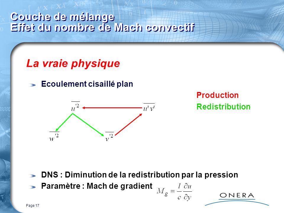 Page 17 Couche de mélange Effet du nombre de Mach convectif La vraie physique Ecoulement cisaillé plan Production Redistribution DNS : Diminution de l