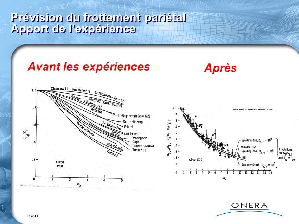 Page 6 Prévision du frottement pariétal Apport de lexpérience Avant les expériences Après