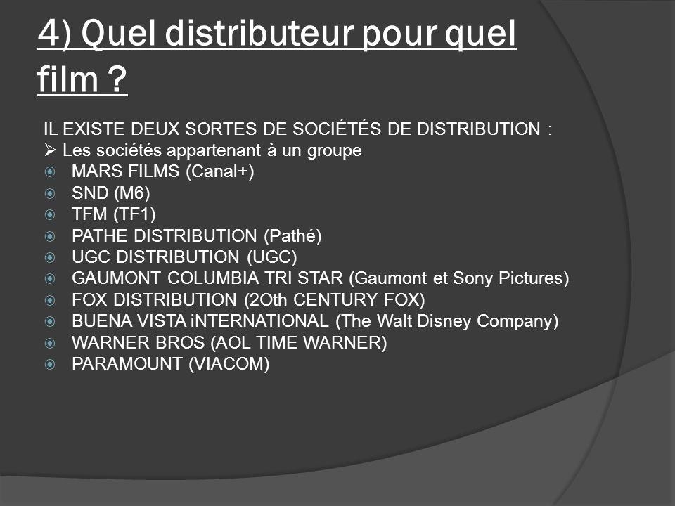 4) Quel distributeur pour quel film .
