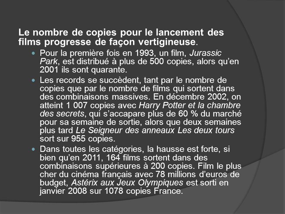 Le nombre de copies pour le lancement des films progresse de façon vertigineuse.