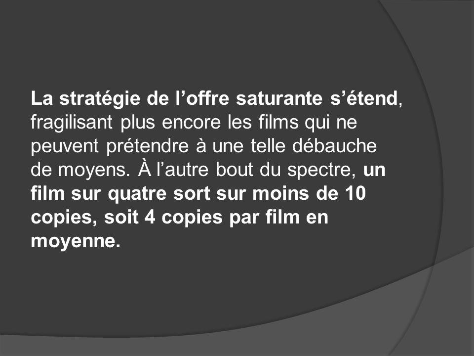 La stratégie de loffre saturante sétend, fragilisant plus encore les films qui ne peuvent prétendre à une telle débauche de moyens.