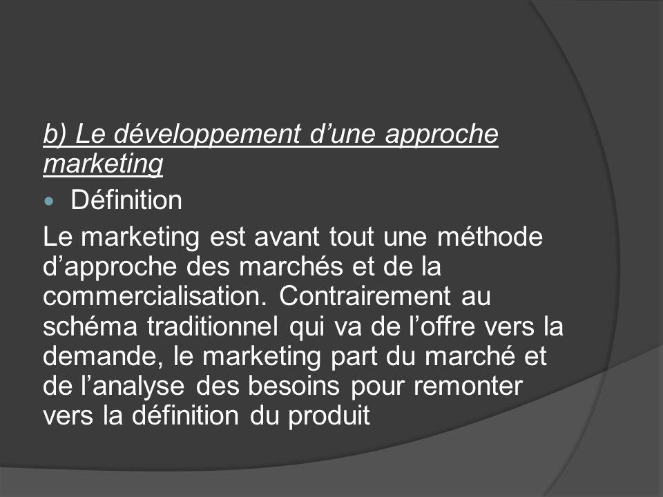 b) Le développement dune approche marketing Définition Le marketing est avant tout une méthode dapproche des marchés et de la commercialisation.