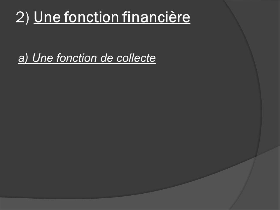 2) Une fonction financière a) Une fonction de collecte