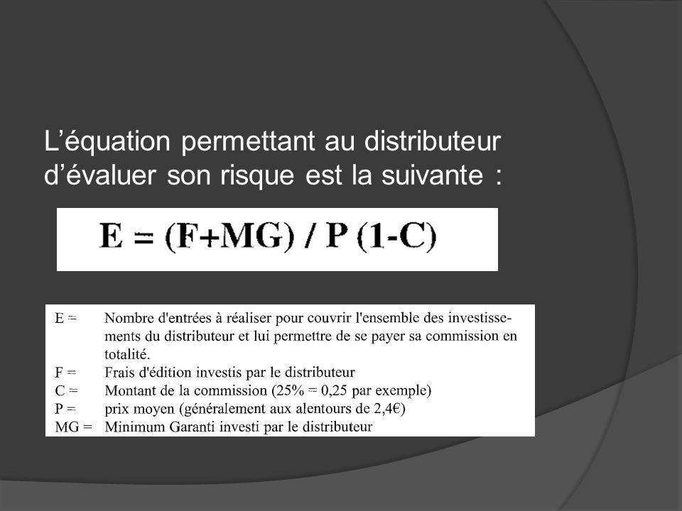Léquation permettant au distributeur dévaluer son risque est la suivante :