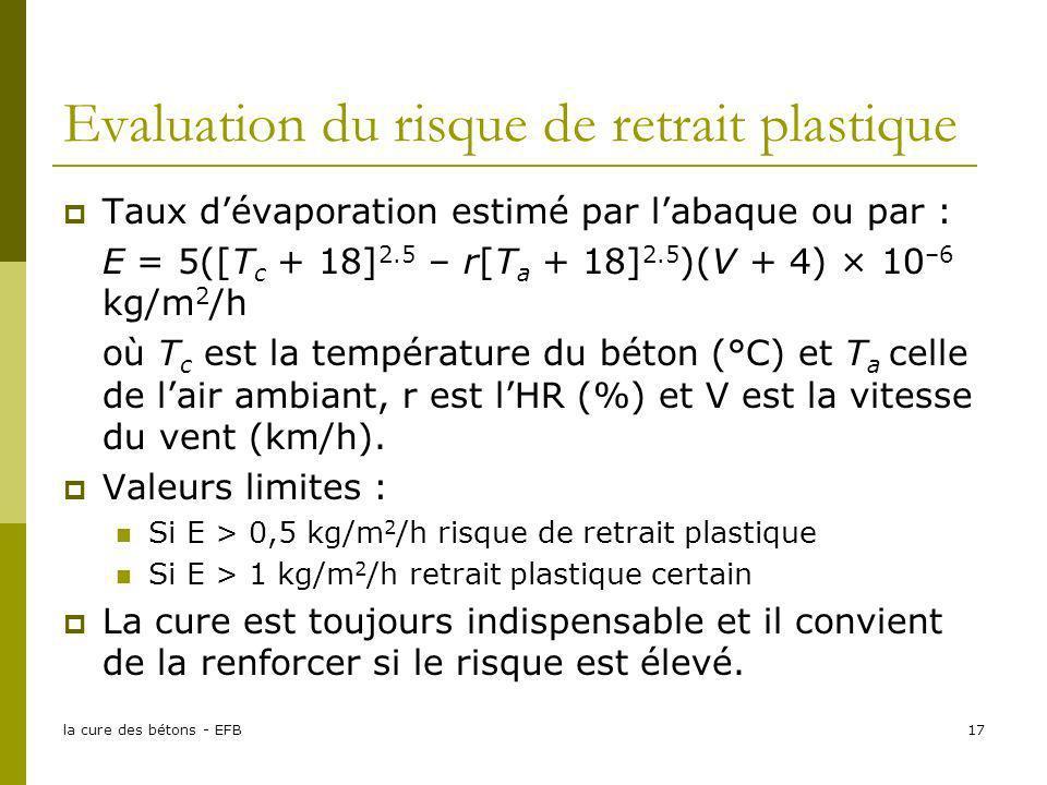 la cure des bétons - EFB17 Evaluation du risque de retrait plastique Taux dévaporation estimé par labaque ou par : E = 5([T c + 18] 2.5 – r[T a + 18]