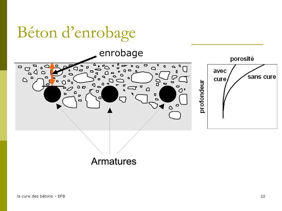 la cure des bétons - EFB22 Béton denrobage enrobage