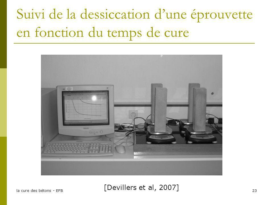 la cure des bétons - EFB23 Suivi de la dessiccation dune éprouvette en fonction du temps de cure [Devillers et al, 2007]