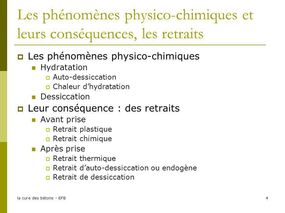 la cure des bétons - EFB4 Les phénomènes physico-chimiques et leurs conséquences, les retraits Les phénomènes physico-chimiques Hydratation Auto-dessi