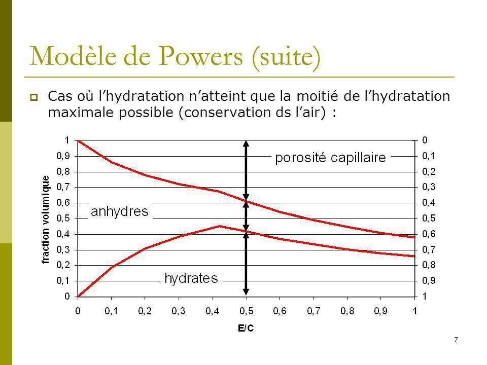 la cure des bétons - EFB7 Modèle de Powers (suite) Cas où lhydratation natteint que la moitié de lhydratation maximale possible (conservation ds lair)