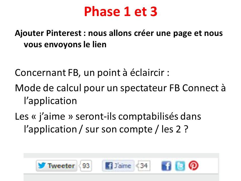 Ajouter Pinterest : nous allons créer une page et nous vous envoyons le lien Concernant FB, un point à éclaircir : Mode de calcul pour un spectateur FB Connect à lapplication Les « jaime » seront-ils comptabilisés dans lapplication / sur son compte / les 2 .