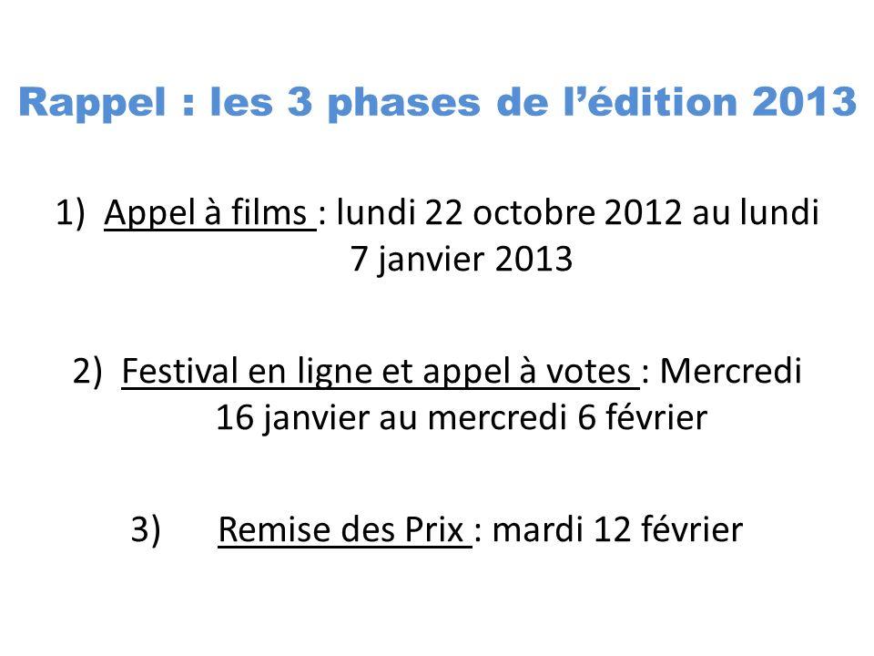 A mettre hors ligne pour la phase 1 (22 octobre 2012) A mettre en ligne pour la phase 3 Visuel fourni par MobilEvent Page « Lauréats »