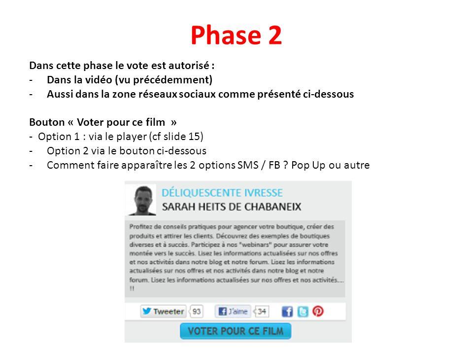 Dans cette phase le vote est autorisé : -Dans la vidéo (vu précédemment) -Aussi dans la zone réseaux sociaux comme présenté ci-dessous Bouton « Voter pour ce film » - Option 1 : via le player (cf slide 15) -Option 2 via le bouton ci-dessous -Comment faire apparaître les 2 options SMS / FB .