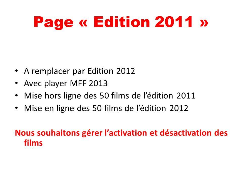 A remplacer par Edition 2012 Avec player MFF 2013 Mise hors ligne des 50 films de lédition 2011 Mise en ligne des 50 films de lédition 2012 Nous souhaitons gérer lactivation et désactivation des films Page « Edition 2011 »