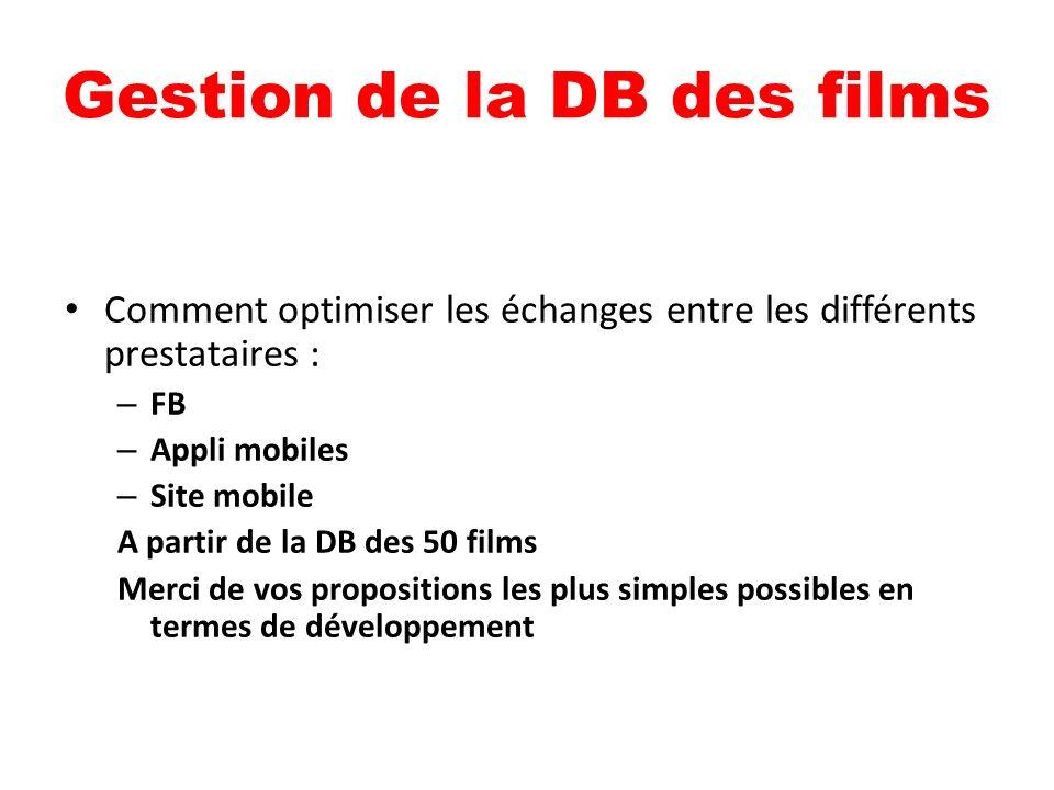 Comment optimiser les échanges entre les différents prestataires : – FB – Appli mobiles – Site mobile A partir de la DB des 50 films Merci de vos propositions les plus simples possibles en termes de développement Gestion de la DB des films