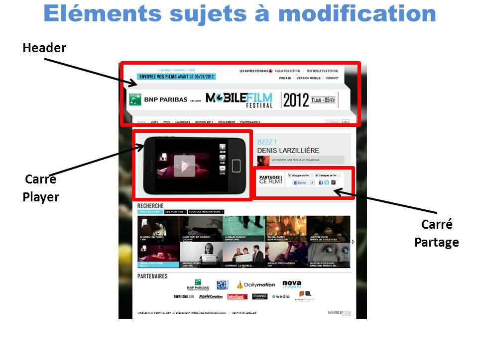 Objet = « Film » - Titre du Film - Image = vignette vidéo - Description = Mobile Film Festival 2013 - URL = url de la vidéo -Director = Prénom NOM Réal OBJET