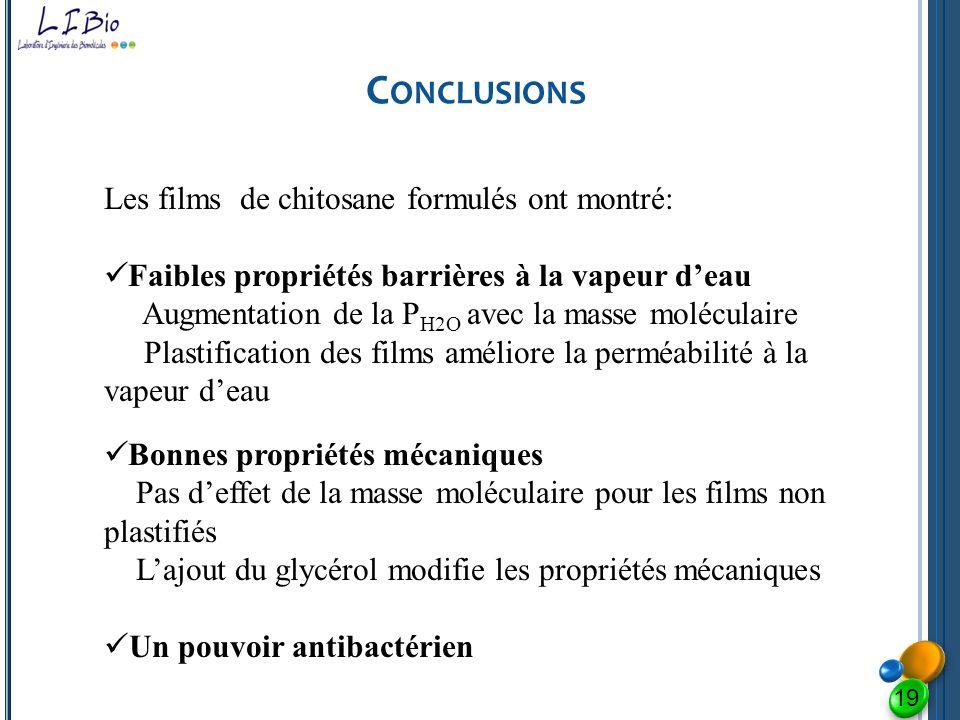 C ONCLUSIONS 19 Les films de chitosane formulés ont montré: Faibles propriétés barrières à la vapeur deau Augmentation de la P H2O avec la masse moléc