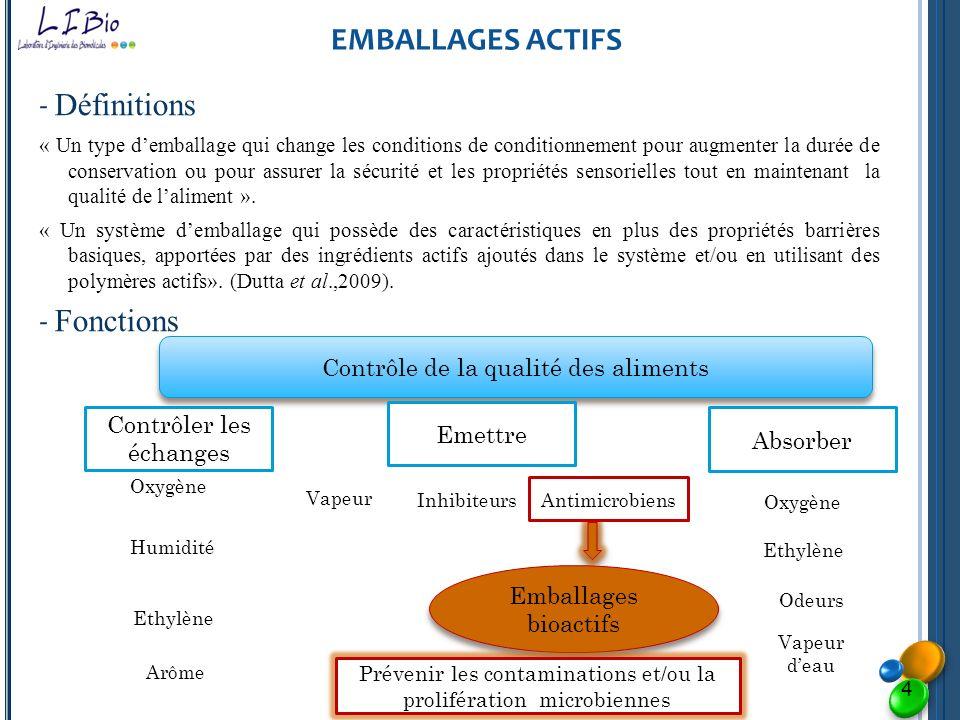 EMBALLAGES ACTIFS - Définitions « Un type demballage qui change les conditions de conditionnement pour augmenter la durée de conservation ou pour assu