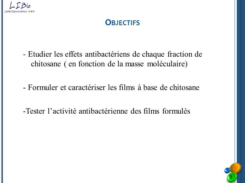 O BJECTIFS - Etudier les effets antibactériens de chaque fraction de chitosane ( en fonction de la masse moléculaire) - Formuler et caractériser les f