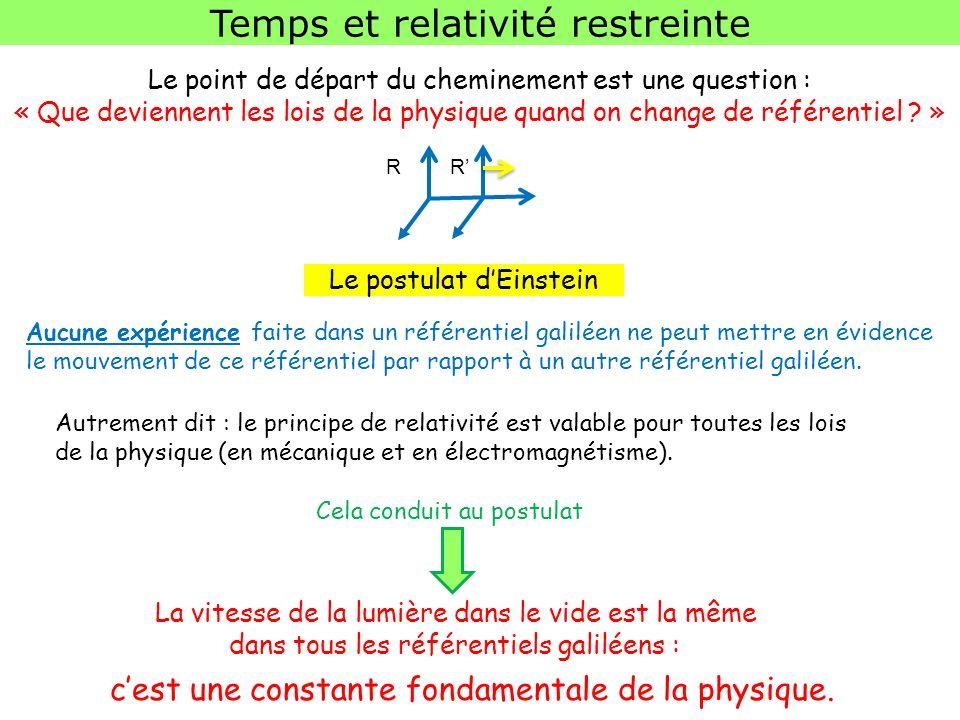 Le postulat dEinstein Autrement dit : le principe de relativité est valable pour toutes les lois de la physique (en mécanique et en électromagnétisme).