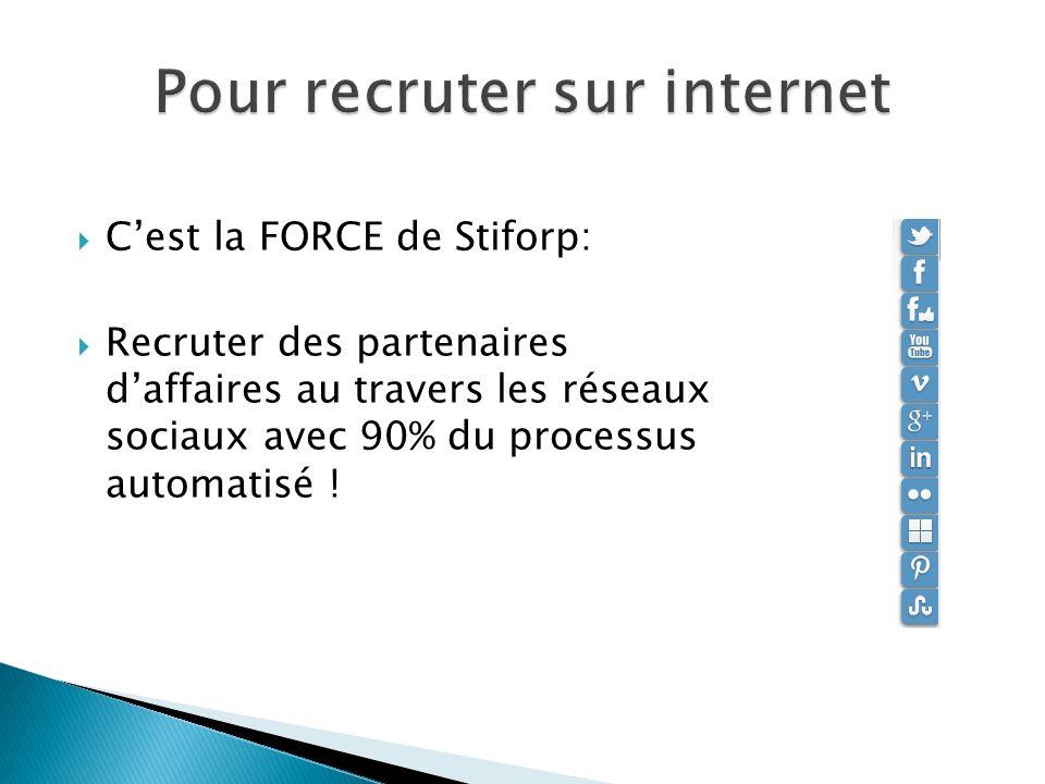Cest la FORCE de Stiforp: Recruter des partenaires daffaires au travers les réseaux sociaux avec 90% du processus automatisé !