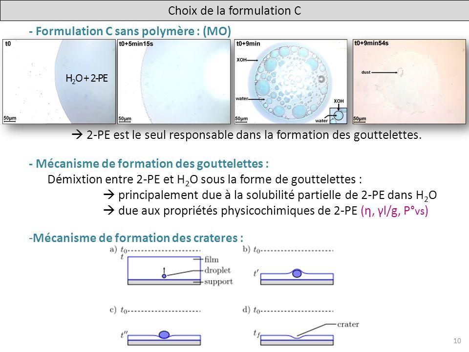 - Formulation C sans polymère : (MO) 2-PE est le seul responsable dans la formation des gouttelettes. - Mécanisme de formation des gouttelettes : Démi