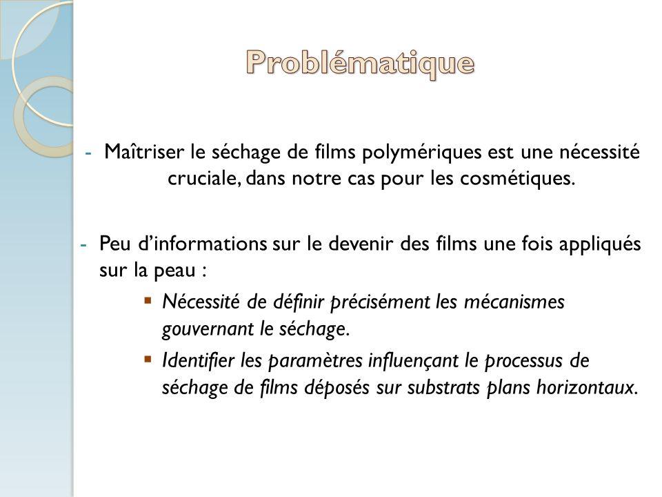 -Maîtriser le séchage de films polymériques est une nécessité cruciale, dans notre cas pour les cosmétiques. -Peu dinformations sur le devenir des fil