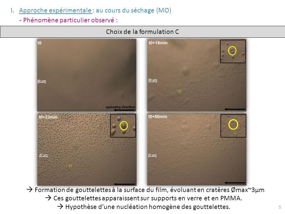 Observations AFM (mode contact) : sur film sec Formation des cratères : Les gouttelettes coalescent lorsquelles sont suffisamment proches : 6 Relative thickness Choix de la formulation C
