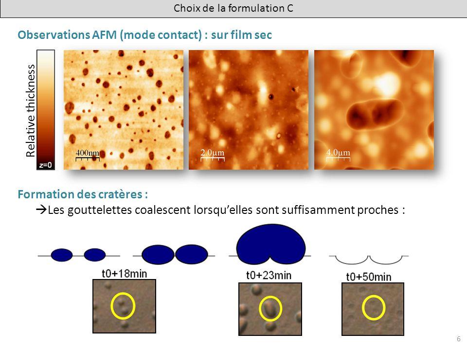 Observations AFM (mode contact) : sur film sec Formation des cratères : Les gouttelettes coalescent lorsquelles sont suffisamment proches : 6 Relative