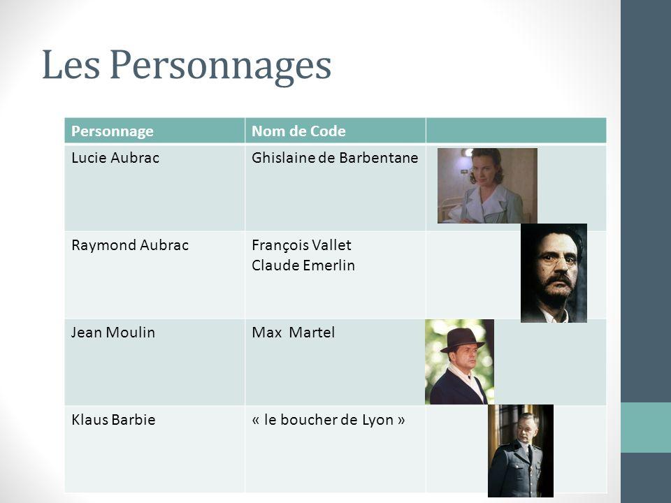 Les Personnages PersonnageNom de Code Lucie AubracGhislaine de Barbentane Raymond AubracFrançois Vallet Claude Emerlin Jean MoulinMax Martel Klaus Bar