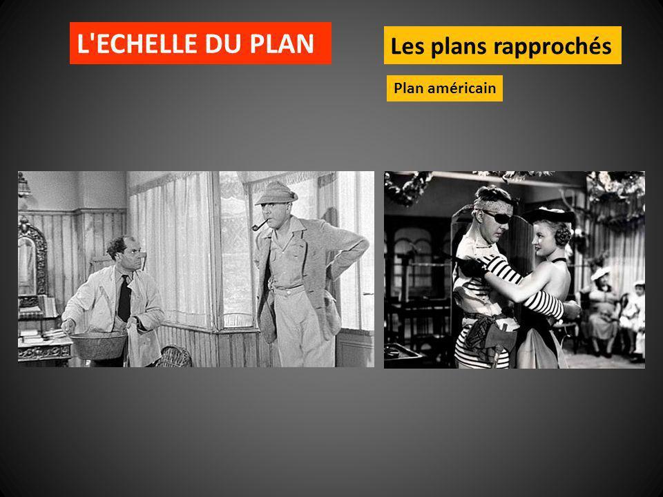 L'ECHELLE DU PLAN Les plans rapprochés Plan américain