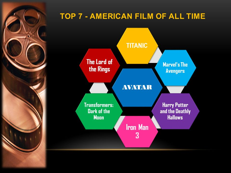 TOP 7 - AMERICAN FILM OF ALL TIME AVATAR TITANIC Marvel s The Avengers Harry Potter and the Deathly Hallows Iron Man 3 Transformers: Dark of the Moon The Lord of the Rings