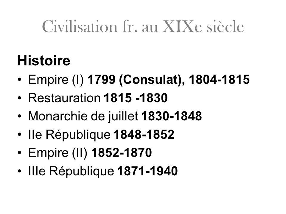 Civilisation fr. au XIXe siècle Histoire Empire (I) 1799 (Consulat), 1804-1815 Restauration 1815 -1830 Monarchie de juillet 1830-1848 IIe République 1