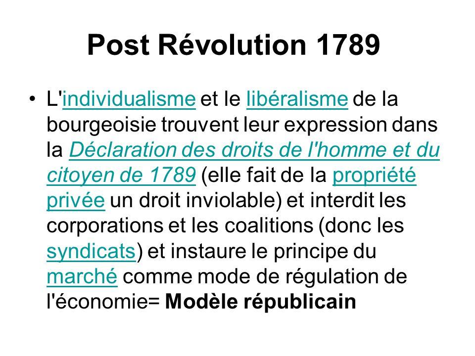 Post Révolution 1789 L'individualisme et le libéralisme de la bourgeoisie trouvent leur expression dans la Déclaration des droits de l'homme et du cit