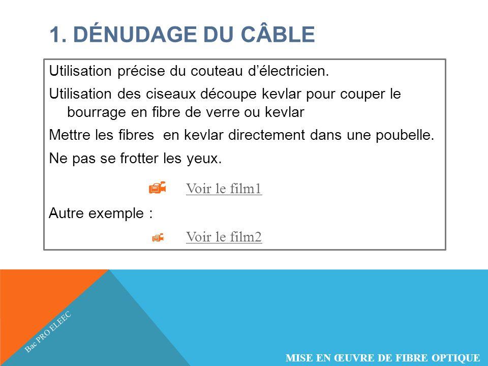 2.DÉNUDAGE DE LA FIBRE Utilisation de pinces à dénuder Retirer la protection en polymère colorée.
