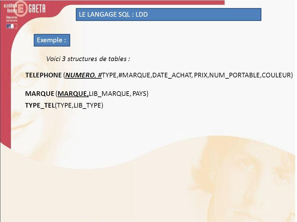 LE LANGAGE SQL : LDD Exemple : Voici 3 structures de tables : TELEPHONE (NUMERO, #TYPE,#MARQUE,DATE_ACHAT, PRIX,NUM_PORTABLE,COULEUR) MARQUE (MARQUE,L