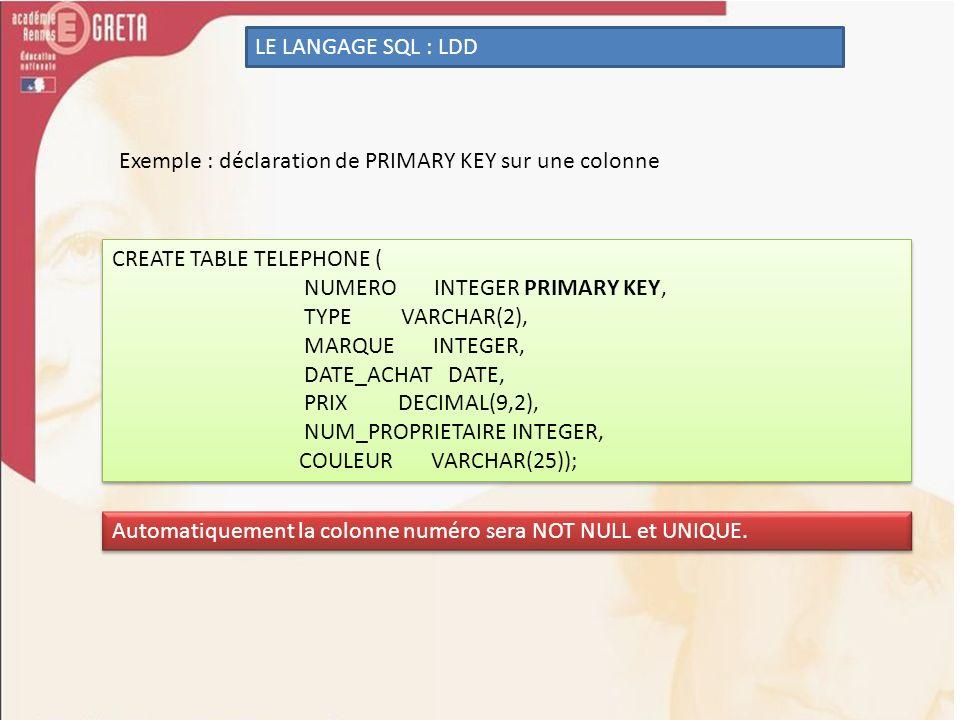 LE LANGAGE SQL : LDD CREATE TABLE TELEPHONE ( NUMERO INTEGER PRIMARY KEY, TYPE VARCHAR(2), MARQUE INTEGER, DATE_ACHAT DATE, PRIX DECIMAL(9,2), NUM_PRO