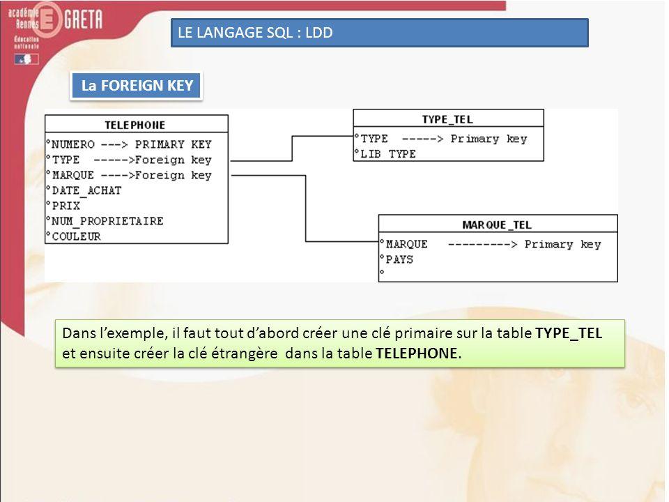 LE LANGAGE SQL : LDD La FOREIGN KEY Dans lexemple, il faut tout dabord créer une clé primaire sur la table TYPE_TEL et ensuite créer la clé étrangère