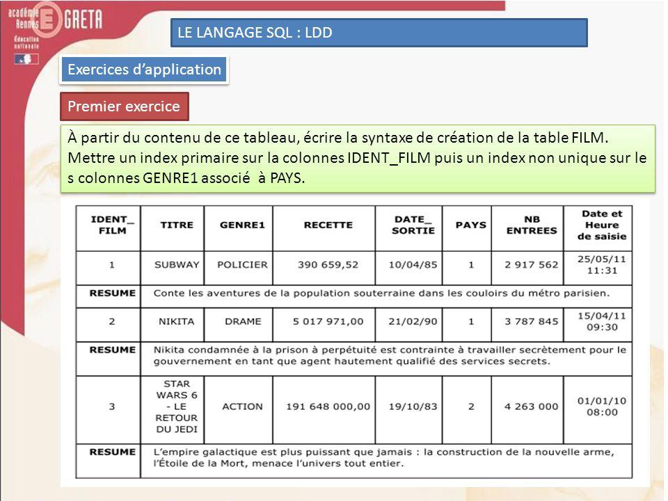 LE LANGAGE SQL : LDD Exercices dapplication Premier exercice À partir du contenu de ce tableau, écrire la syntaxe de création de la table FILM. Mettre