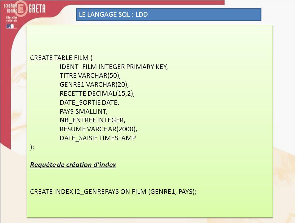 LE LANGAGE SQL : LDD CREATE TABLE FILM ( IDENT_FILM INTEGER PRIMARY KEY, TITRE VARCHAR(50), GENRE1 VARCHAR(20), RECETTE DECIMAL(15,2), DATE_SORTIE DAT