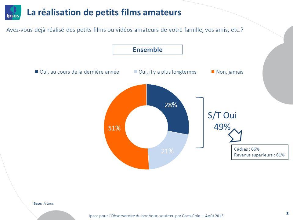 La réalisation de petits films amateurs 3 S/T Oui 49% Avez-vous déjà réalisé des petits films ou vidéos amateurs de votre famille, vos amis, etc..
