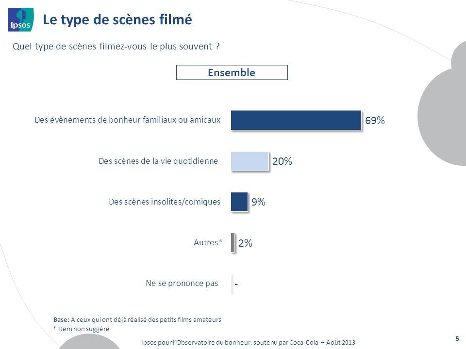 Le type de scènes filmé 5 S/T Oui 84% Quel type de scènes filmez-vous le plus souvent .