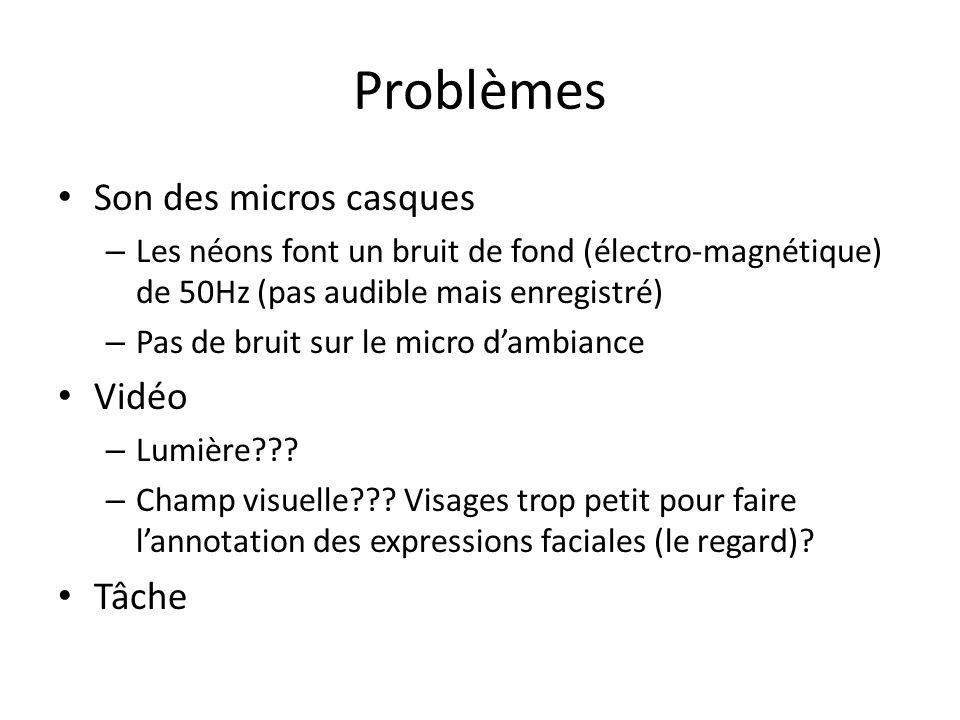 Problèmes Son des micros casques – Les néons font un bruit de fond (électro-magnétique) de 50Hz (pas audible mais enregistré) – Pas de bruit sur le micro dambiance Vidéo – Lumière .
