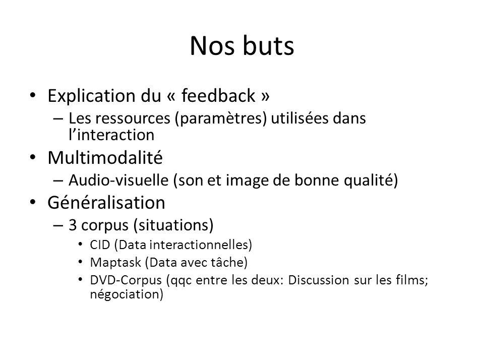 Nos buts Explication du « feedback » – Les ressources (paramètres) utilisées dans linteraction Multimodalité – Audio-visuelle (son et image de bonne qualité) Généralisation – 3 corpus (situations) CID (Data interactionnelles) Maptask (Data avec tâche) DVD-Corpus (qqc entre les deux: Discussion sur les films; négociation)