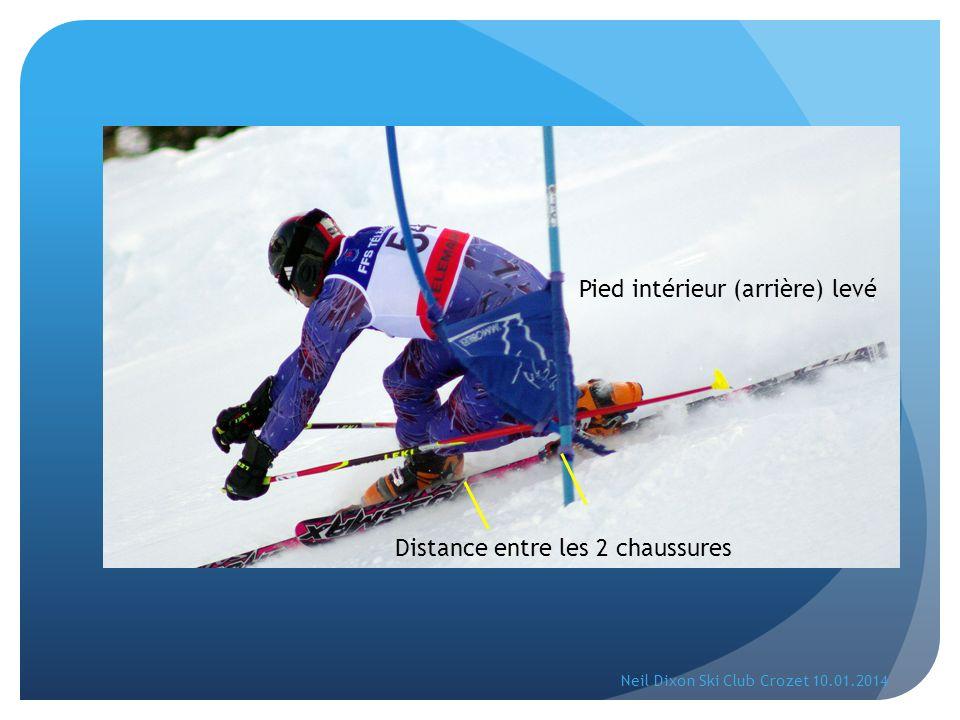 Pied intérieur (arrière) levé Distance entre les 2 chaussures Neil Dixon Ski Club Crozet 10.01.2014